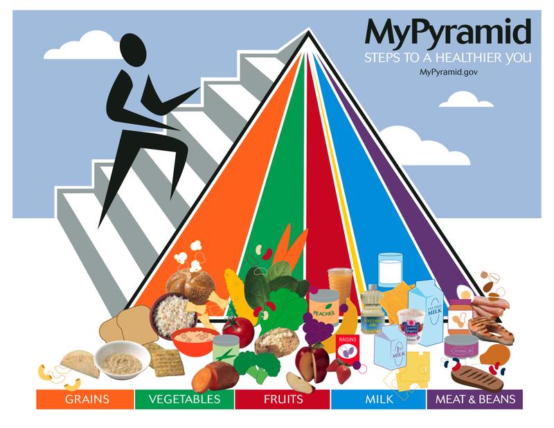 piramide rivista 2